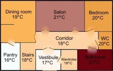 Zobacz Temperature control - strefy temp ang